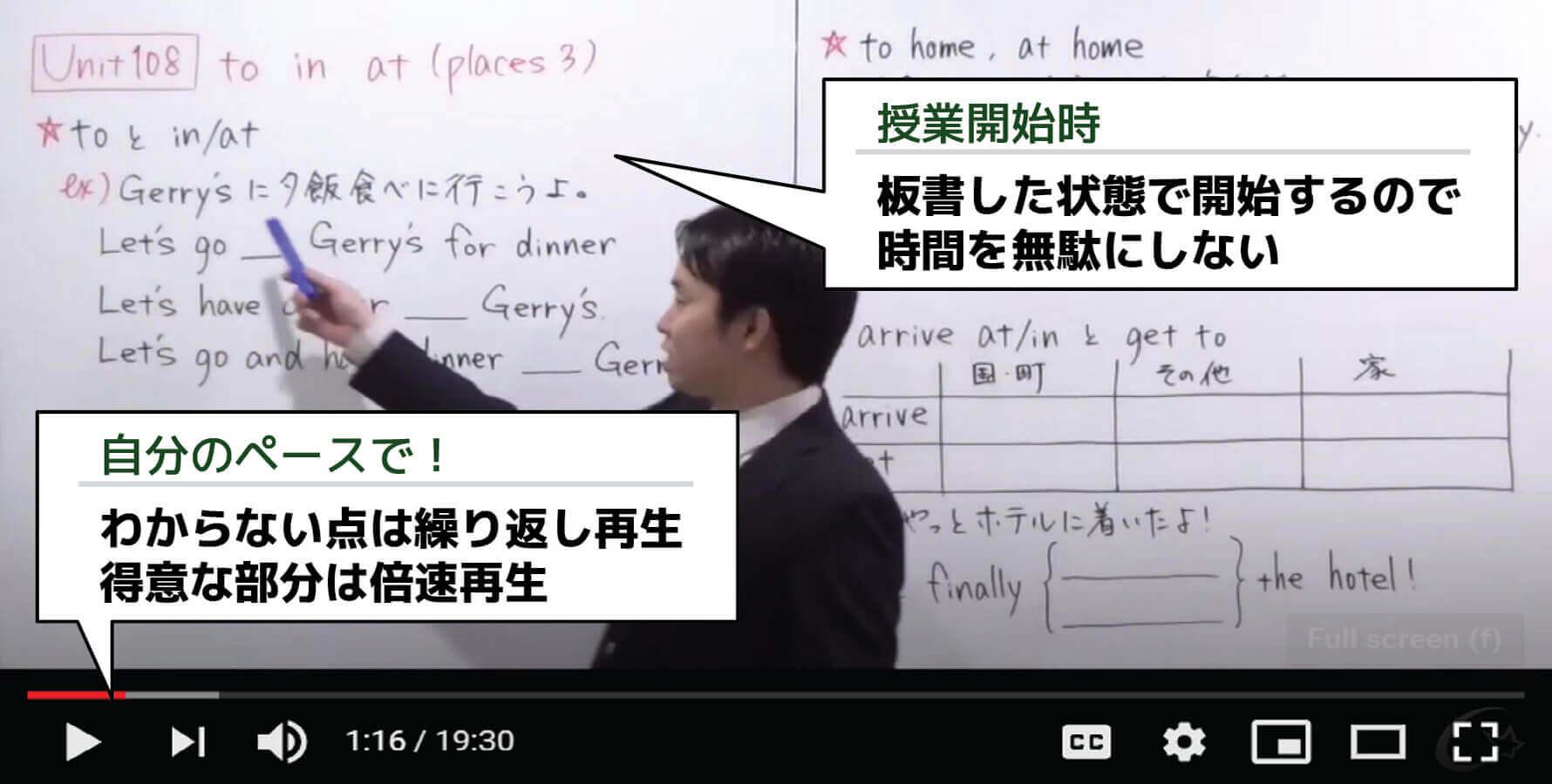 文法動画の優れた特徴